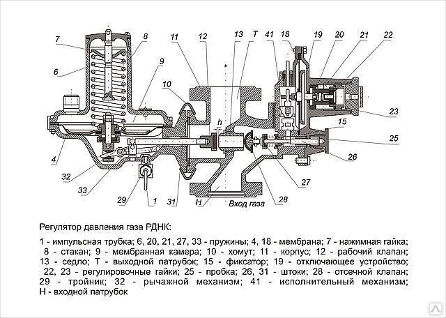 Клапан рабочий РДБК-100